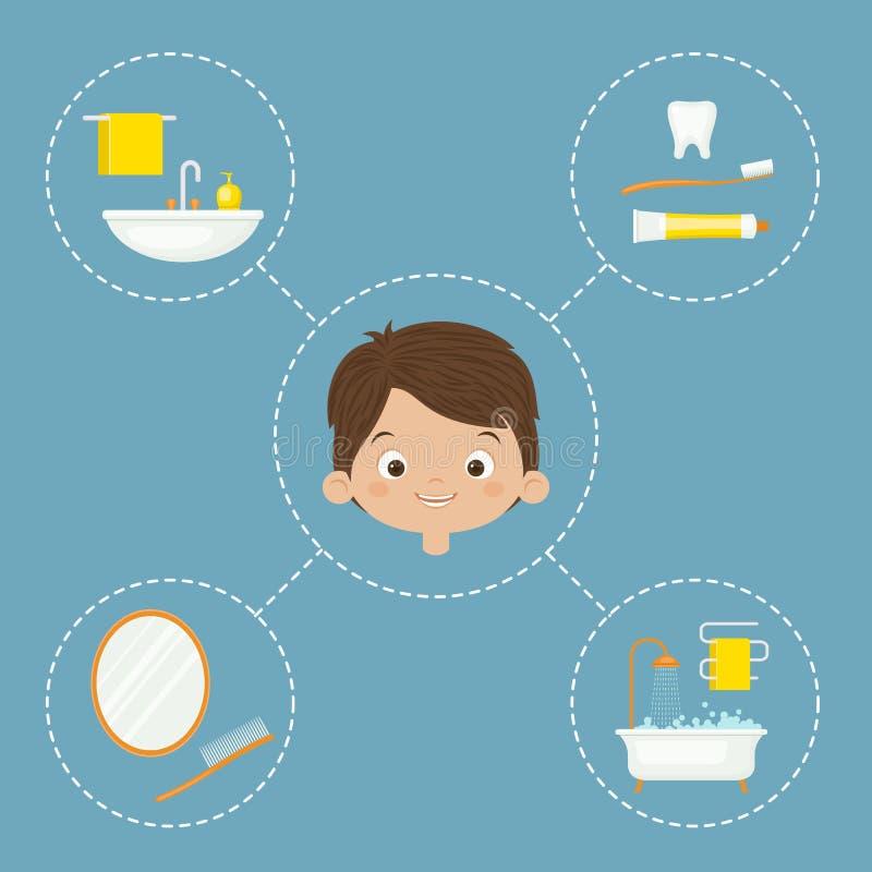 Begreppsdesign för personlig hygien stock illustrationer