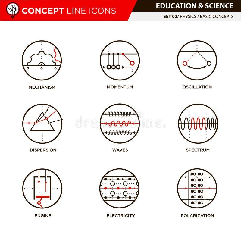 Begreppslinje fysik för symbolsuppsättning 3 vektor illustrationer