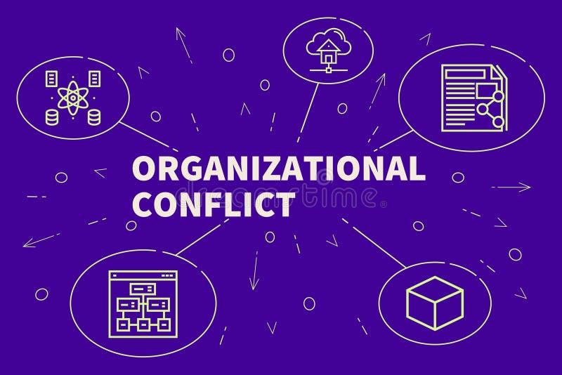 Begreppsmässig affärsillustration med orden organisatoriskt c stock illustrationer