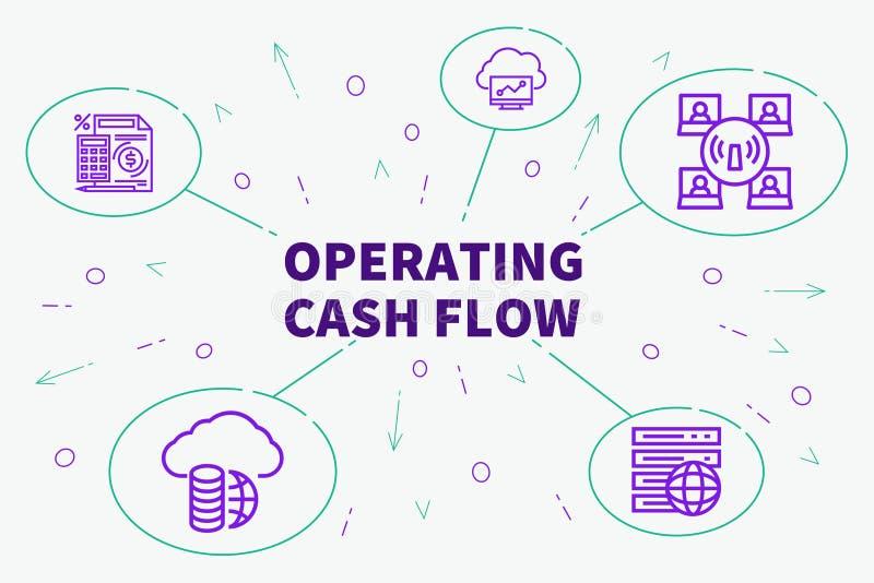 Begreppsmässig affärsillustration med orden som fungerar kassa f stock illustrationer