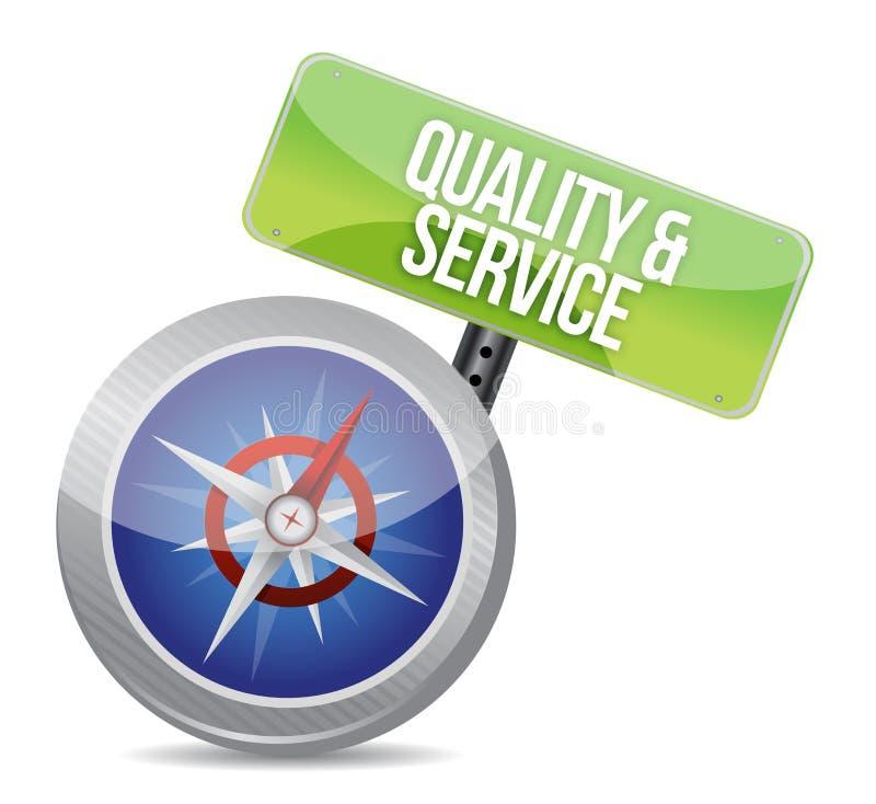 Begreppsmässig kvalitets- och servicekompass royaltyfri illustrationer