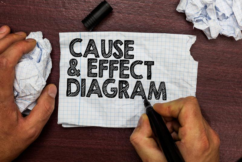 Begreppsmässig orsak för handhandstilvisningen - och - verkställa diagrammet Hjälpmedel för Visualization för affärsfototext som  arkivfoto