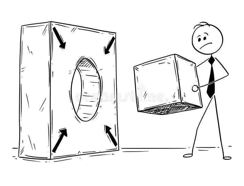 Begreppsmässig tecknad film av problemlösning vektor illustrationer