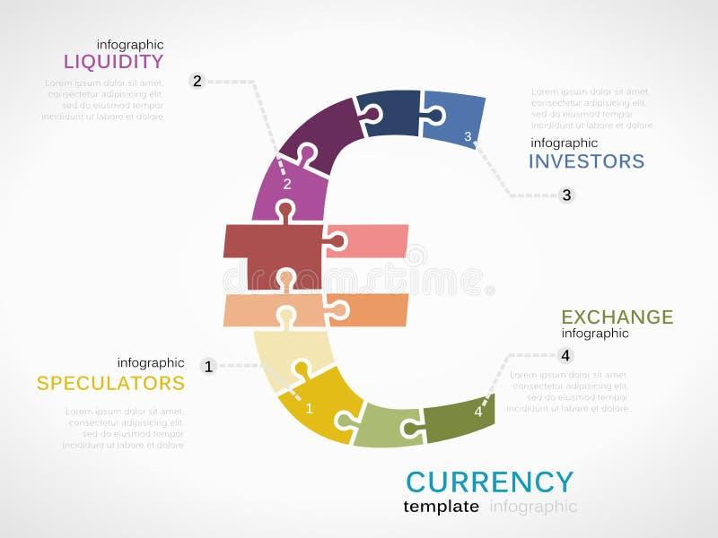 begreppsmässig valutaeuro för sedlar femtio fem tio vektor illustrationer