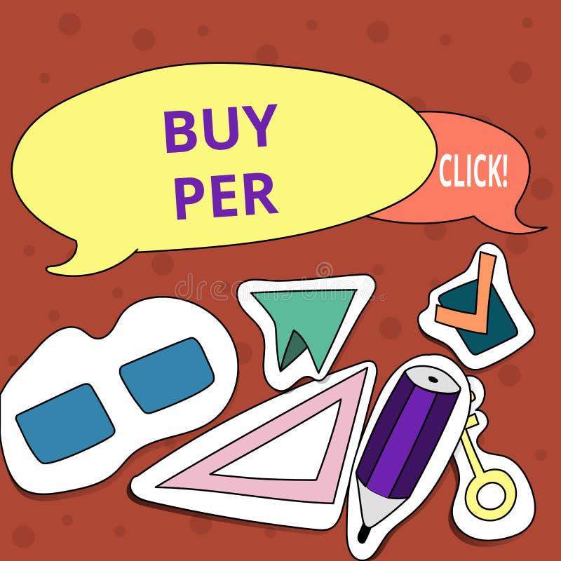 Begreppsmässigt köp för handhandstilvisning per klick Teknologier för ecommerce för affärsfototext online-inhandla moderna till royaltyfri illustrationer