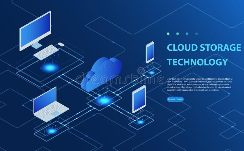 Begreppsmolnlagring Titelrad för website med datoren, bärbar dator, smartphone på blå bakgrund stock illustrationer