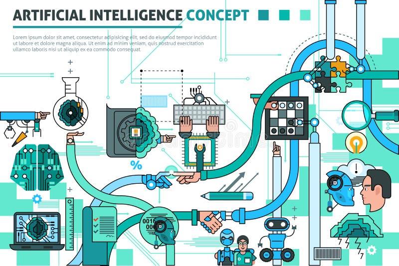 Begreppssammansättning för konstgjord intelligens stock illustrationer
