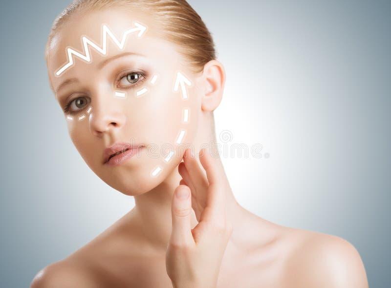 Begreppsskincare. Flå av skönhetkvinnan med facelift, plast- su arkivfoto