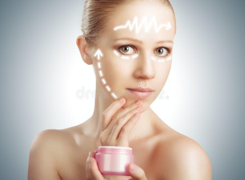 Begreppsskincare. Flå av skönhetkvinnan med facelift, plast- su royaltyfri fotografi