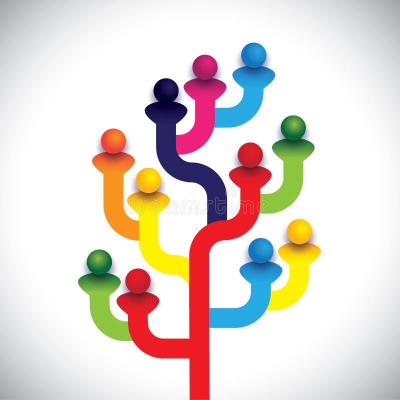 Begreppsträd av företagsanställda som tillsammans arbetar som ett lag stock illustrationer