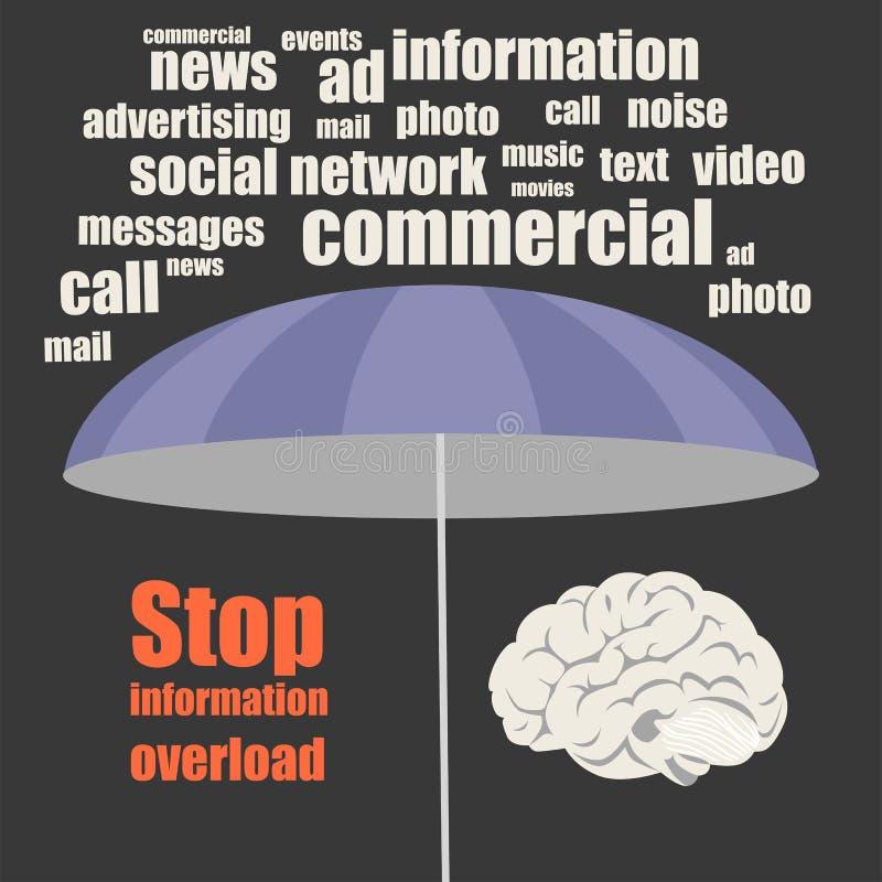 Begriffsbild - Informationsüberflutung Ein Gehirn versteckt sich vom Informationsfluss unter einen Regenschirm vektor abbildung
