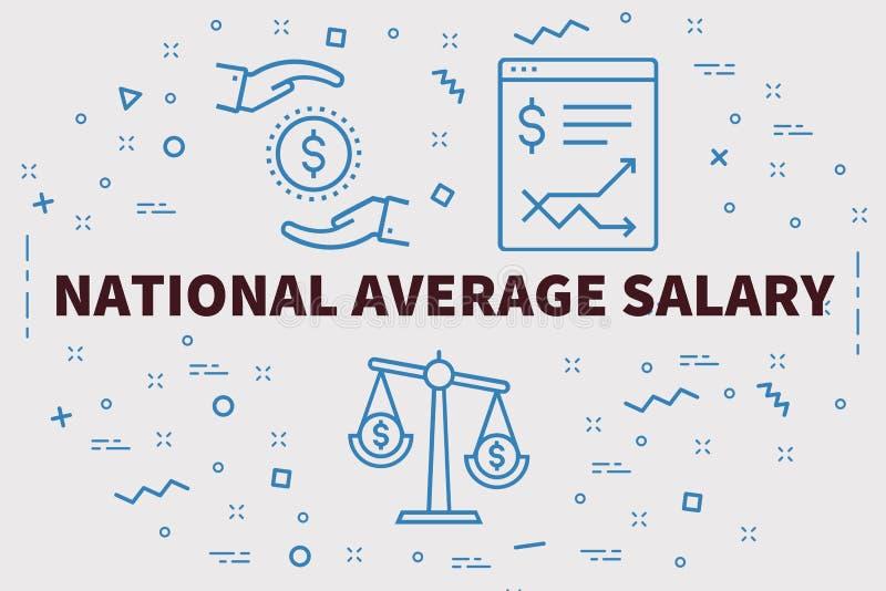 Begriffsgeschäftsillustration mit dem nationalen Durchschnitt der Wörter stock abbildung