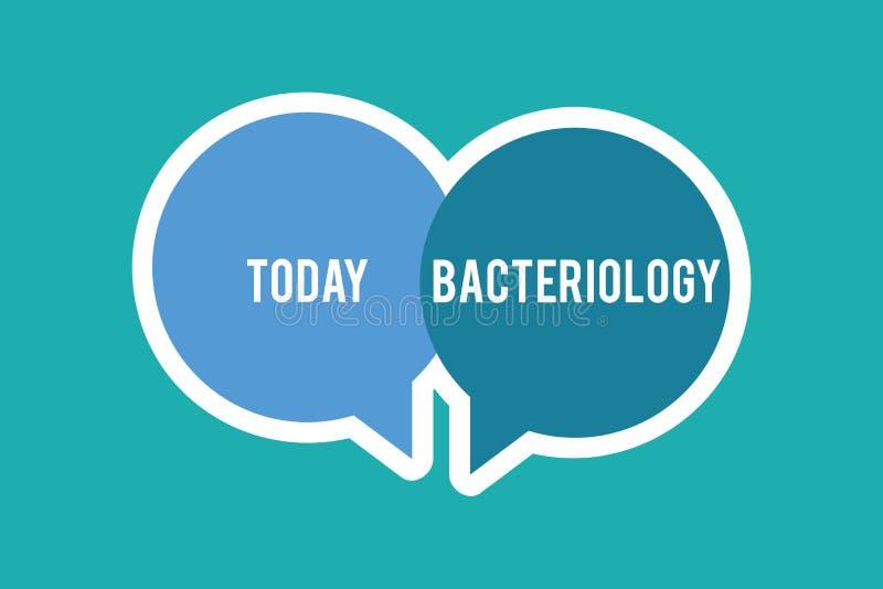 Begriffshandschrift, die Bakteriologie zeigt Geschäftsfoto-Text Niederlassung von Mikrobiologie beschäftigend Bakterien und ihren lizenzfreie abbildung