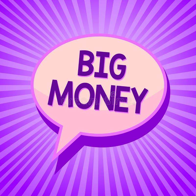Das Geld Betreffend