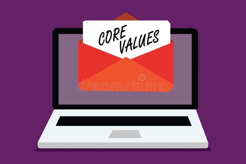 Begriffshandschrift, die Kern-Werte zeigt Geschäftsfototext-Glaubensperson oder Organisationsansichten als seiend- Bedeutung Comp stock abbildung