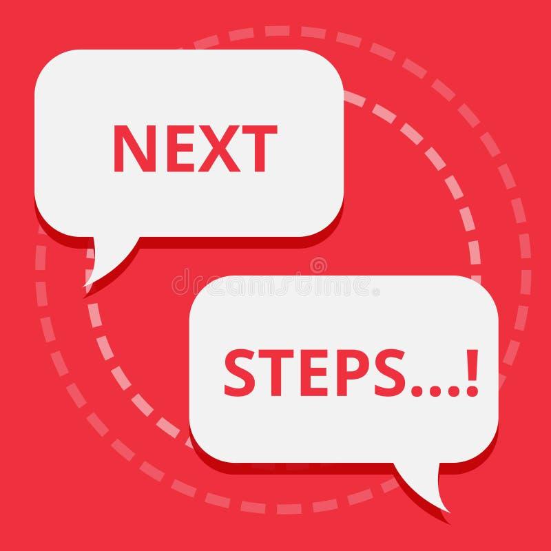 Begriffshandschrift, die nächste Schritte zeigt Geschäftsfototext nach Bewegungs-Strategie-Plan geben Richtungs-Richtlinie lizenzfreie abbildung