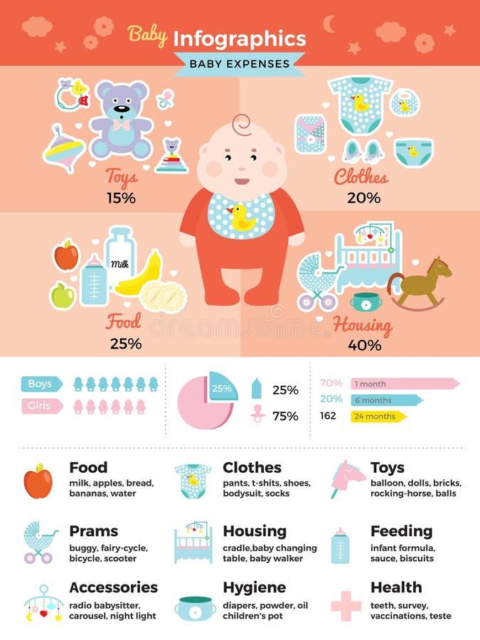 Behandla som ett barn den Infographics uppsättningen vektor illustrationer