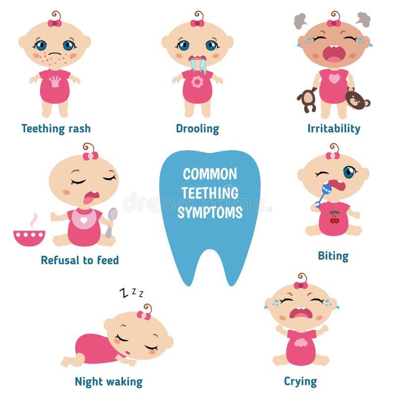 Behandla som ett barn få tänder tecken vektor illustrationer