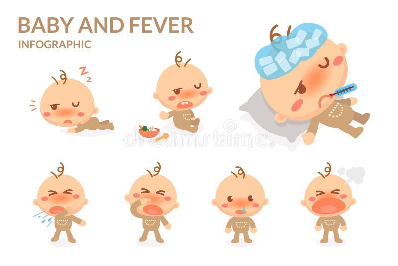 Behandla som ett barn och feber stock illustrationer