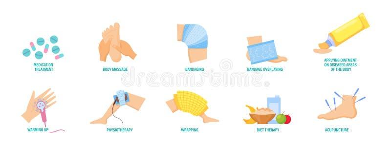 Behandlung und Verhinderung von Krankheiten der Hände und der Füße, stock abbildung