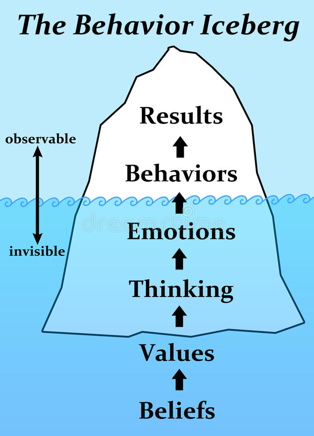 behavioral beliefs and attitudes towards behaviours Beliefs, attitudes,  motivational beliefs, attitudes towards mathematics,  tional and behavioral strategies in the course of.