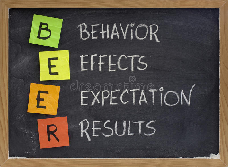 Download Behavior, Effects, Expectation, Results Stock Photo - Image: 12372178