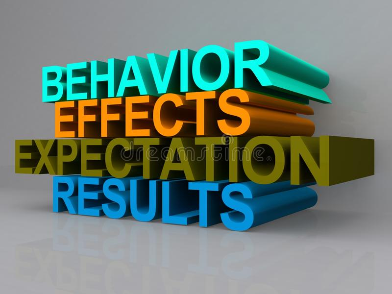 Behavior effects expectation results. Performance themed words behavior effects expectation and results spelled out in colorful 3D and stacked together vector illustration