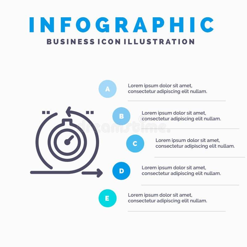 Behendig, Cyclus, Ontwikkeling, Snel, het pictogram van de Herhalingslijn met infographicsachtergrond van de 5 stappenpresentatie stock illustratie