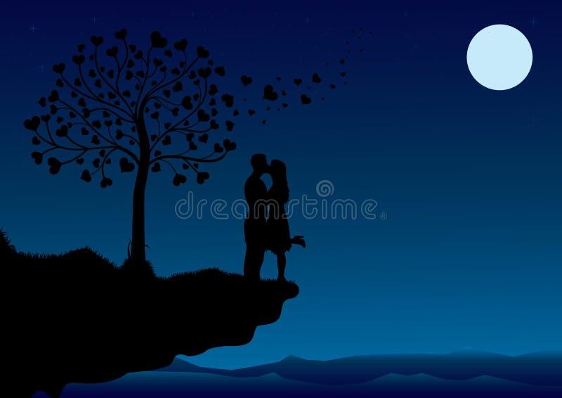 Beijo dos pares ilustração royalty free
