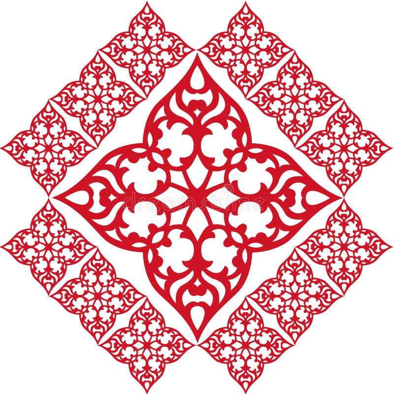 Beira vermelha do quadro do ornamento do teste padrão do papel de parede ilustração royalty free