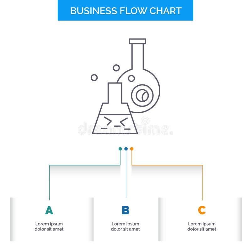 beker, laboratorium, test, buis, het wetenschappelijke Ontwerp van de Bedrijfsstroomgrafiek met 3 Stappen r stock illustratie