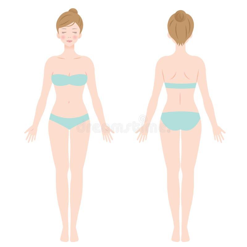 Bekläda och dra tillbaka sikten av den stående kvinnlign i underkläder stock illustrationer
