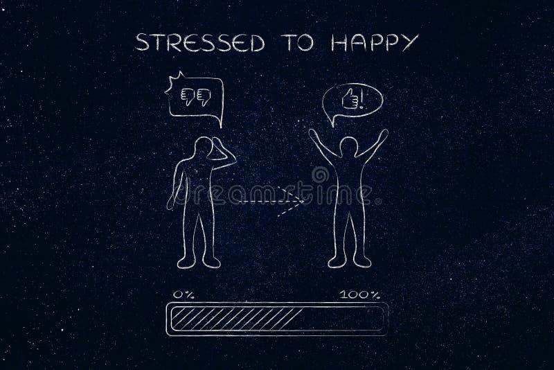 Beklemtoond aan gelukkig: veranderende houding, vooruitgangsbar & grappige bubbl stock foto's