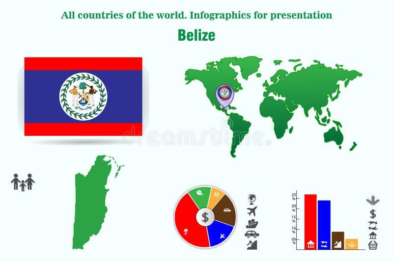 belice Todos los países del mundo Infographics para la presentación stock de ilustración