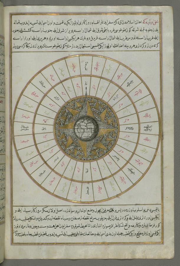 Belichtetes Manuskript, Karte der westlicher Hemisphäre innerhalb eines windrose, vom Buch auf Navigation, Walters Art Museum Ms  lizenzfreies stockfoto