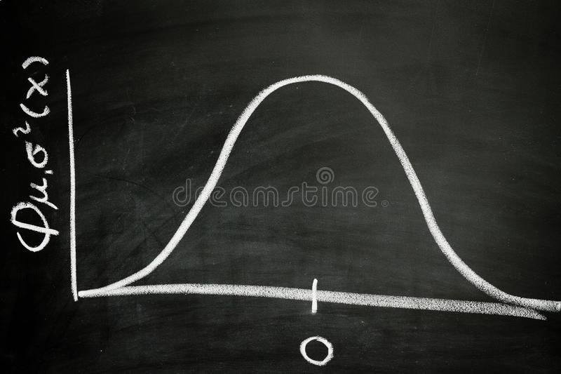 Download Bell curve stock photo. Image of black, chalkboard, education - 23037872