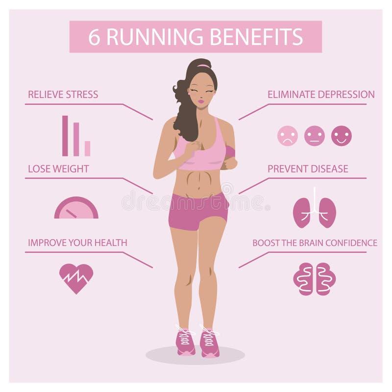 Bella ragazza nera corrente, donne pareggianti, illustrazione piana di cardio esercizio Infographics di sanità 6 benefici di funz illustrazione vettoriale