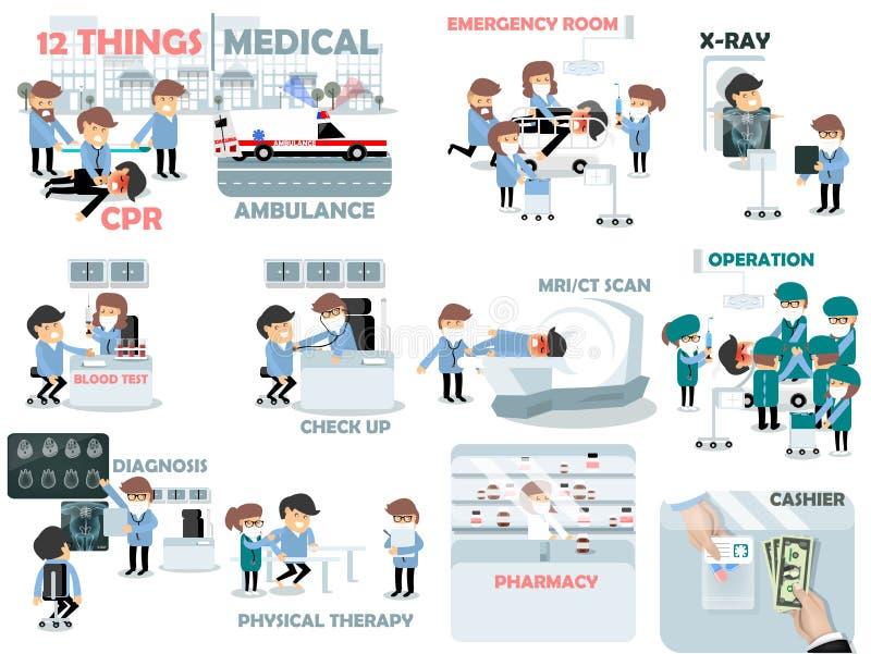 Belle conception graphique des éléments médicaux illustration stock