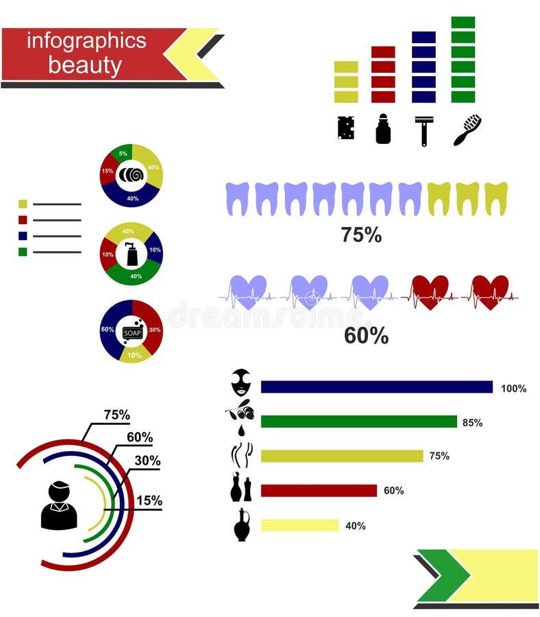 Belleza de Infographics stock de ilustración