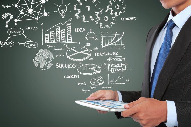 Bemannen Sie das Arbeiten an Unternehmensplan unter Verwendung Tablette PC lizenzfreie stockbilder