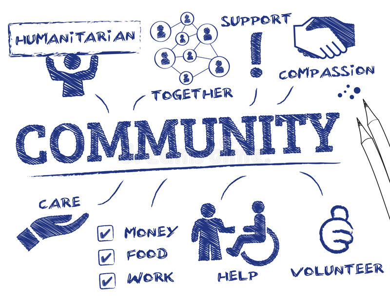 Bemannen Sie klicken ein Gemeinschaftstaste, Leute in der Gemeinschaft, die durch Ikonen dargestellt wird lizenzfreie abbildung
