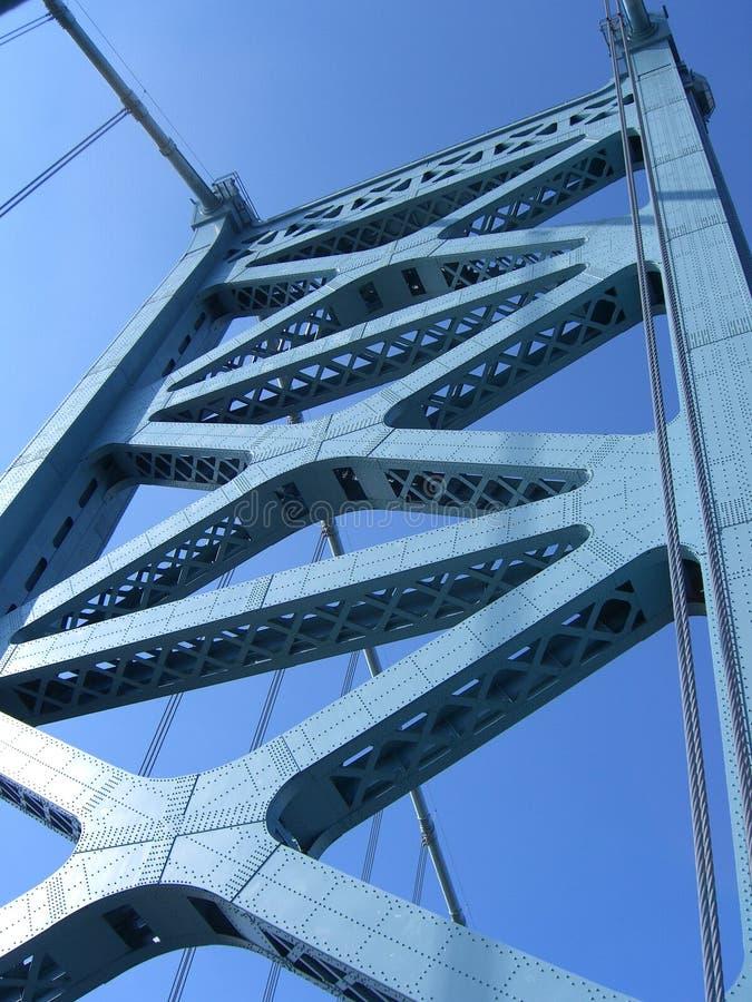 Ben Franklin Bridge. Connecting Philadelphia to Camden royalty free stock photos