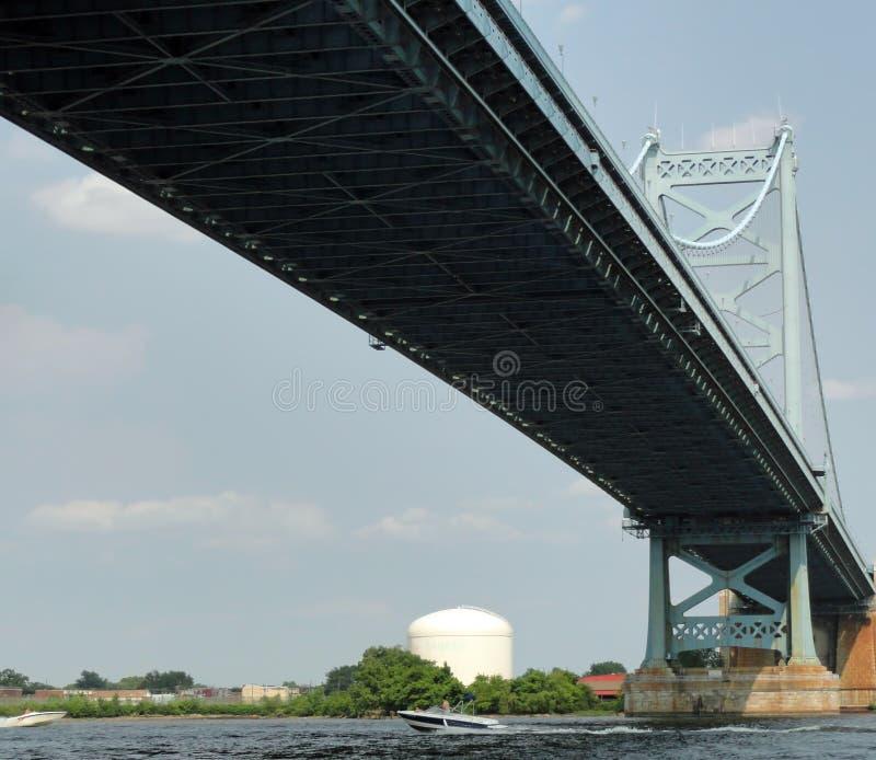 Ben Franklin Bridge Philadelphia royaltyfri fotografi