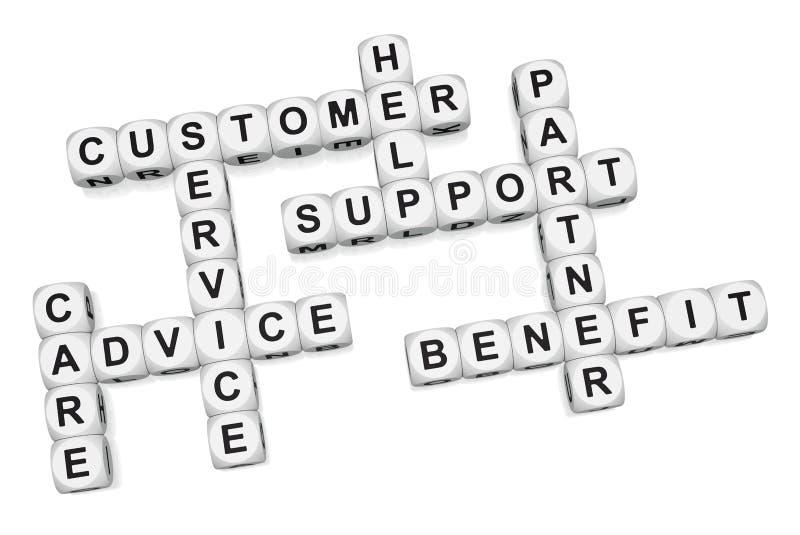 Benefício do cliente do serviço de qualidade ilustração royalty free