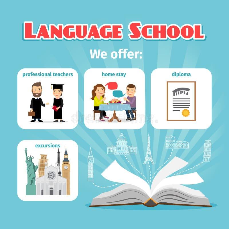 Benefícios da escola de língua ilustração do vetor
