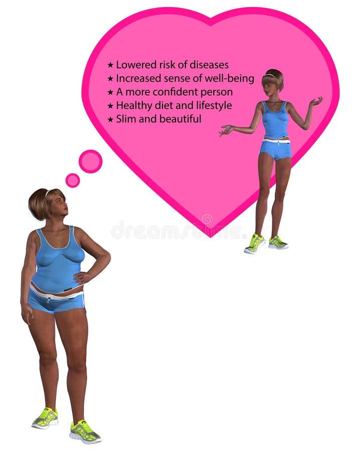 Benefícios de pensamento da mulher de perder a ilustração do peso ilustração stock