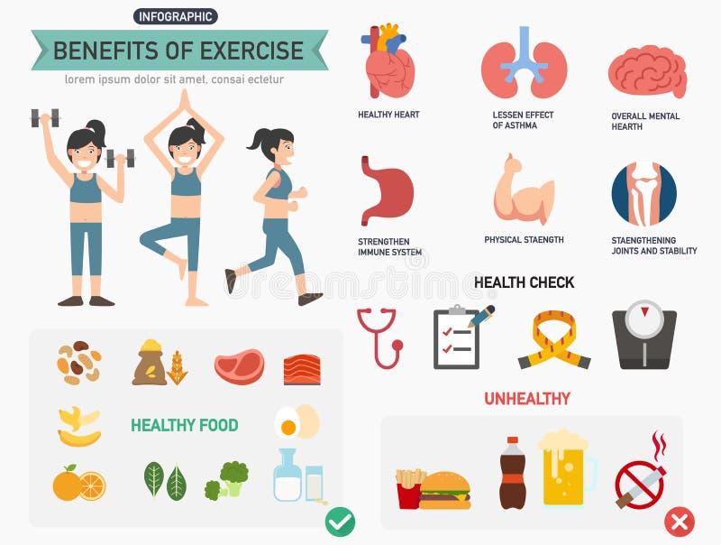 Benefícios do infographics do exercício ilustração royalty free