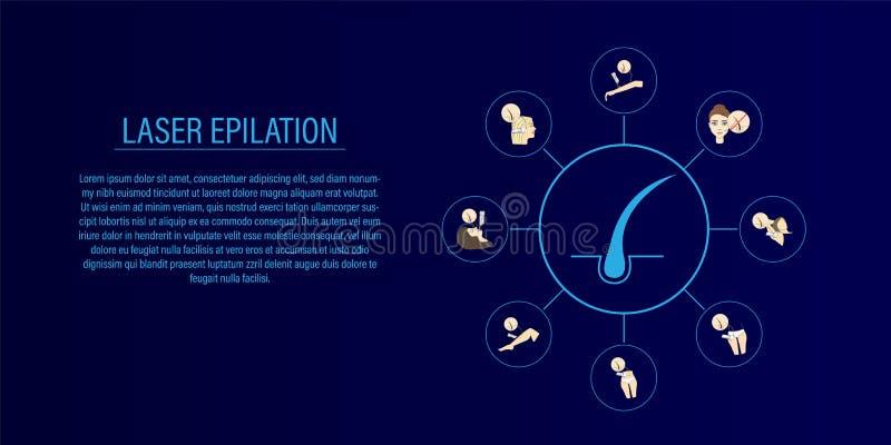 Benefícios do laser Cartaz de Infographic sobre a remoção do cabelo Conceito de projeto para o salão de beleza da remoção do cabe ilustração royalty free
