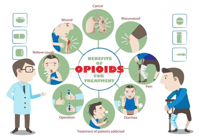 Benefícios do opiáceo ilustração stock