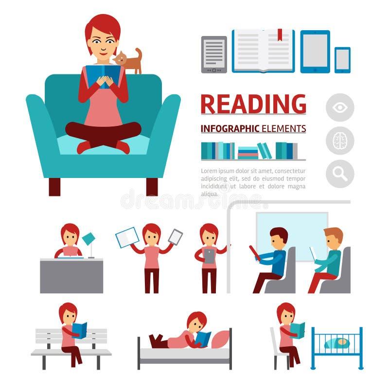 Benefici degli elementi infographic dei libri di lettura, donna che si siedono in una sedia comoda ed icone piane colte di vettor illustrazione di stock